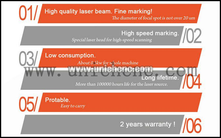 quality control of Fiber Laser marking machine.jpg